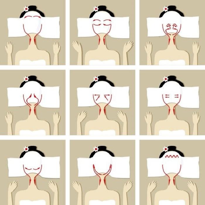 Схема массажа горячим полотенцем. / Фото: Postila.ru