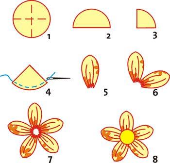 схема складывания цветов ручной работы из ткани