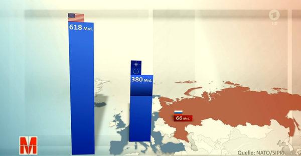 «Не Россия ухудшила отношения с Западом, а Запад годами рушил отношения с Москвой», - немецкие СМИ
