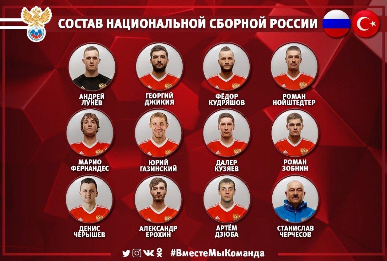 Движение вверх: сборная Россия в рейтинге FIFA отыграла 5 позиций