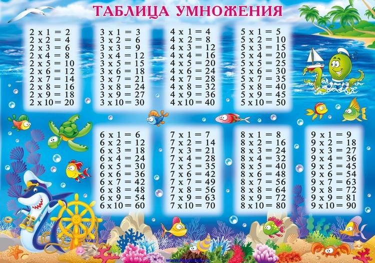 Классическая таблица столбцами