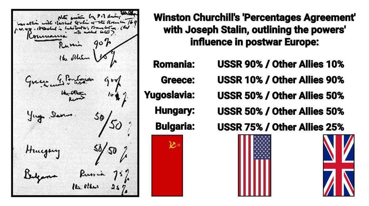 Договор о процентах