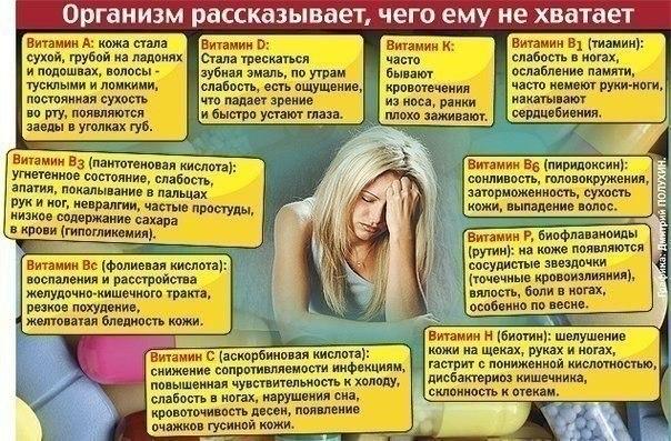 Организм рассказывает, чего ему не хватает))