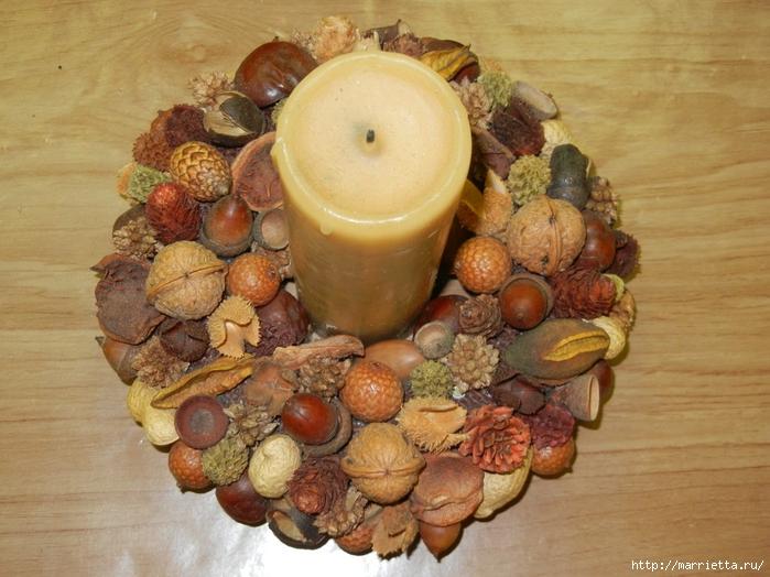 Поделки с грецкими орехами
