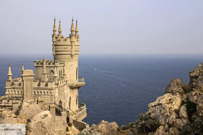 Китай рассматривает Крым для…