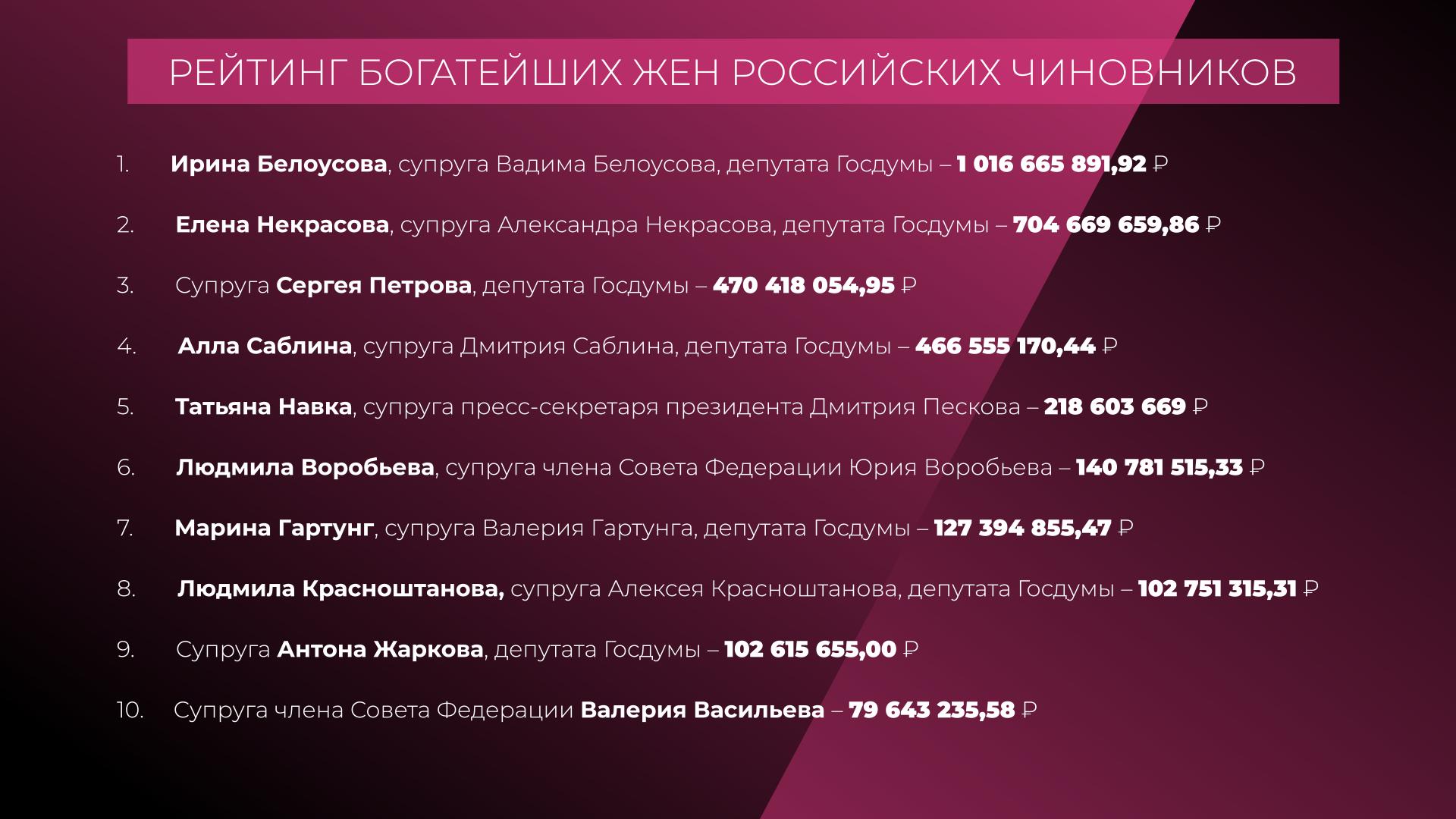 15 апреля 2019 — Новости Дня — Последние новости России и мира сегодня 15 апреля по состоянию на 09-00 мск
