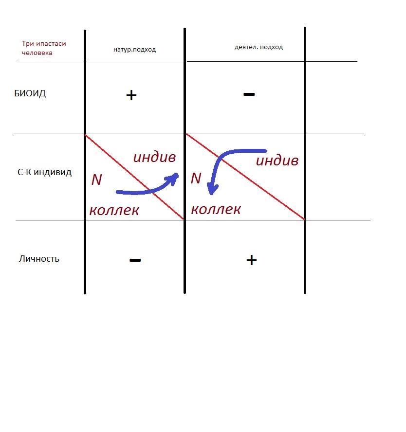 Обсуждение доклада Поведение vs деятельность. М.Рац, С.Котельников