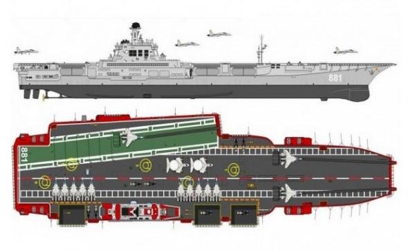 Авианосцы и гиперзвук: Россия готовится строить океанский флот