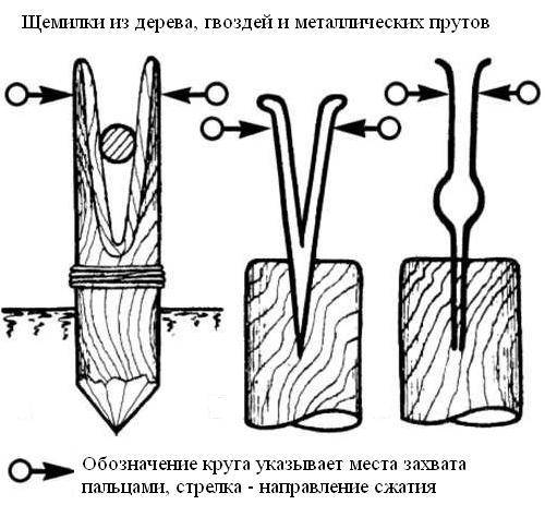 Щемилка для снятия коры с лозы