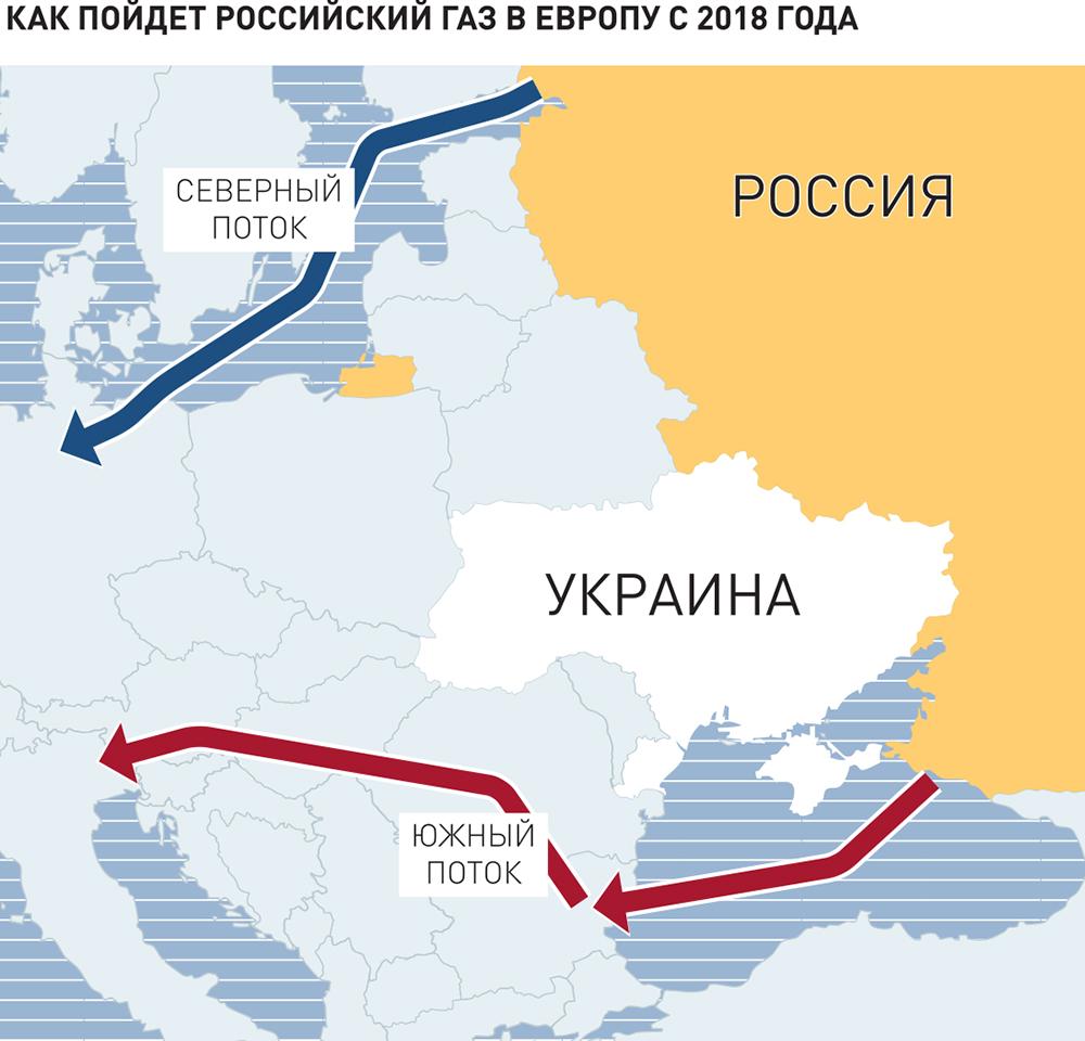 Франция назвала главную причину, по которой Европа не может отказаться от российского газа