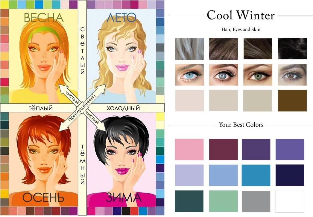 Макияж для типов женщин зима