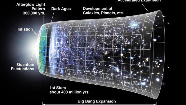 Ученые: бозоны Хиггса могли разрушить Вселенную, но спасла гравитация