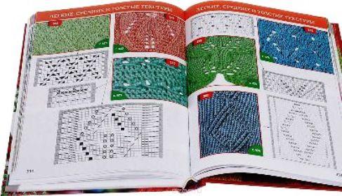 30 ажурных узоров спицами: варианты со схемами