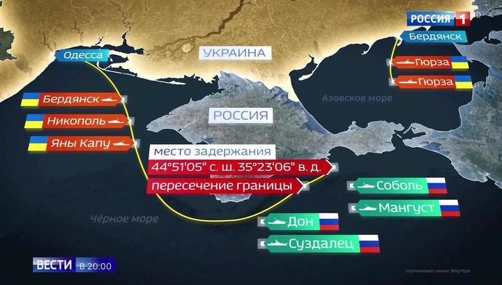 Керченская провокация. Зачем украинские корабли вторглись в российские воды.