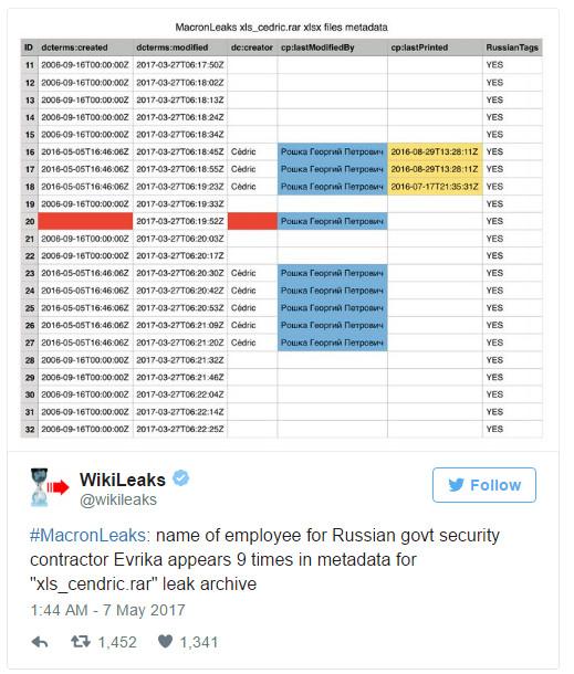 Организация WikiLeaks  в утечке переписок предвыборного штаба Франции Эммануэля Макрона девять раз упоминается имя сотрудника российской компании