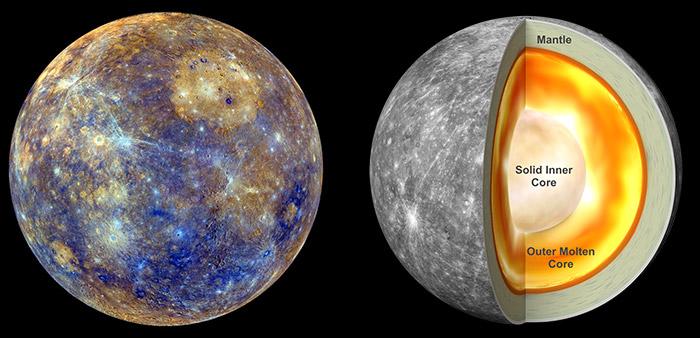 Внутреннее ядро Меркурия все же твердое