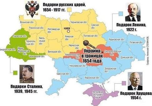 Какая была Украина на самом деле до России