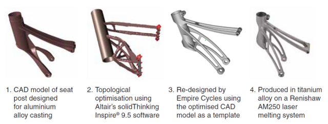 empire-bikes-3D-printed-frame-3