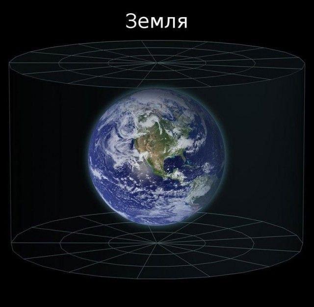 Размер нашей планеты во Вселенной