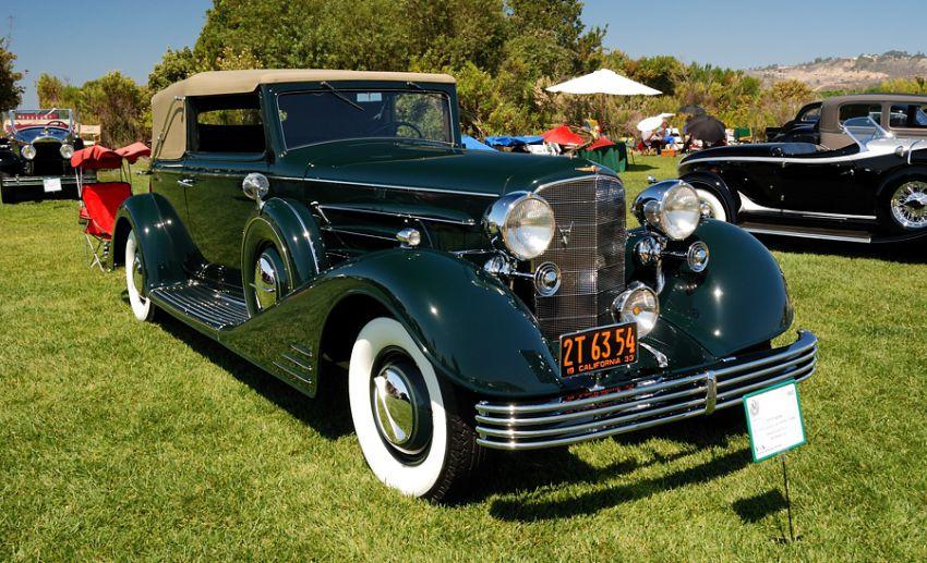 Американский автопром первой половины ХХ века