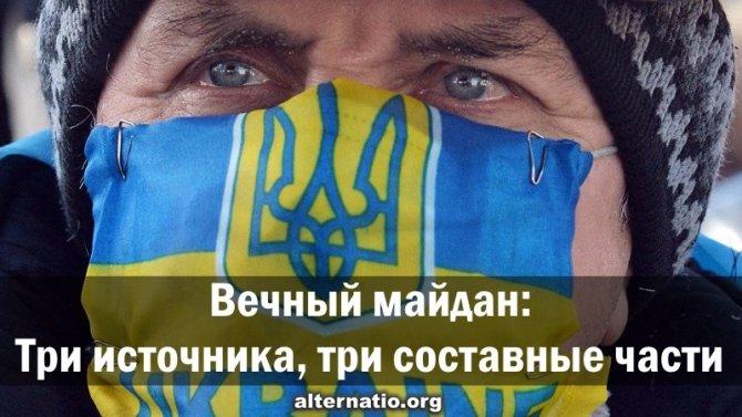 Ростислав Ищенко: Вечный майдан: Три источника, три составные части