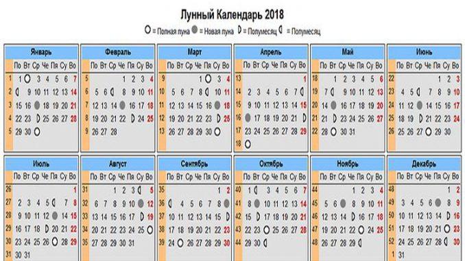 Лунный календарь на ноябрь 2018 года - Календарь