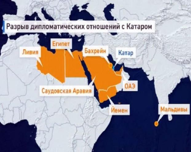 Россия заработет на арабской блокаде Катара