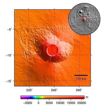 Один из величайших вулканов Марса задымил?!