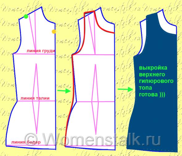Выкройка платье из гипюра своими руками