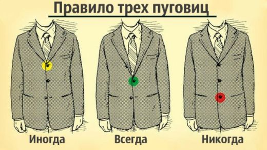11 правил хорошо одетого мужчины