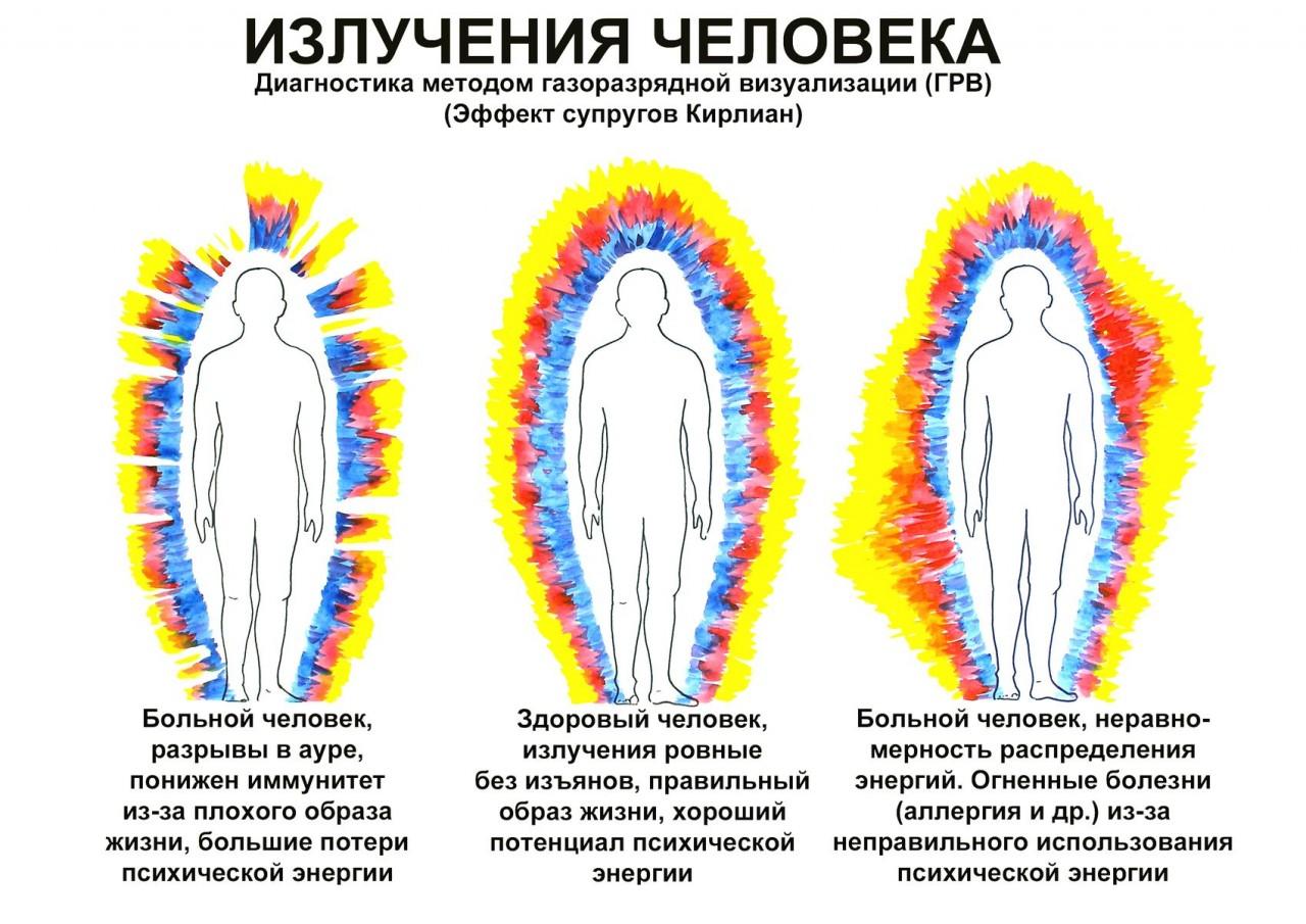 energiya-devstvennitsi