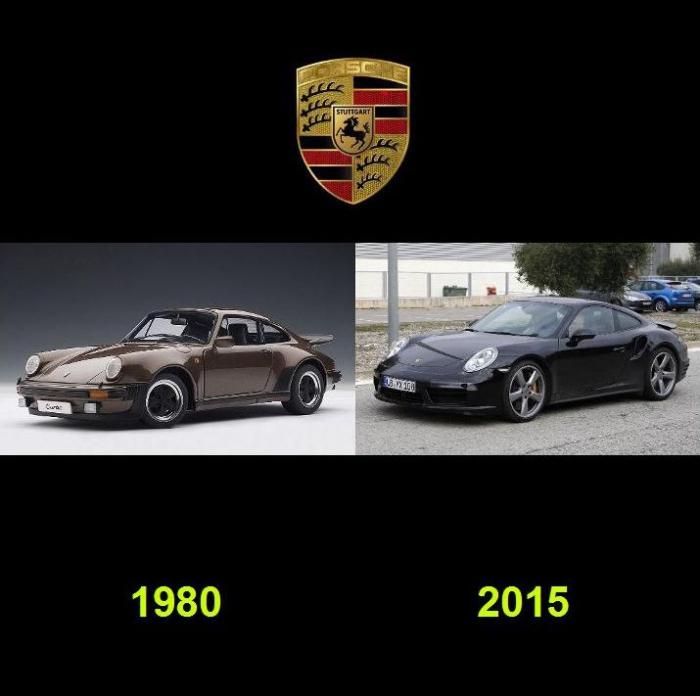 Эволюция автомобилей с 80-х годов