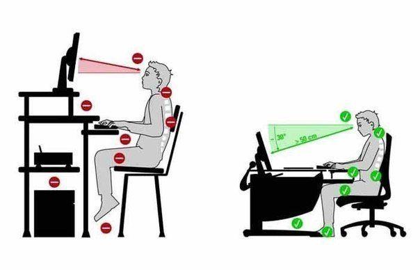 3 важных правила работы за компьютером