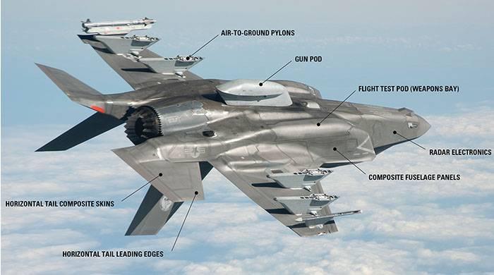 """Датская """"Terma"""" намерена помочь США нарастить производство F-35 до 200 единиц в год"""