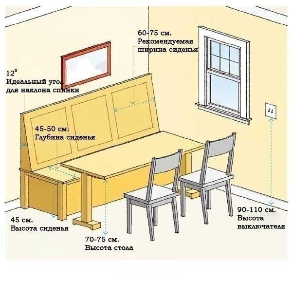 Полезные советы при планировке кухни - забирайте к себе на стену!