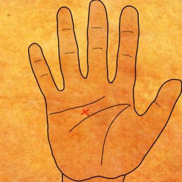 5 знаков на вашем теле, гово…