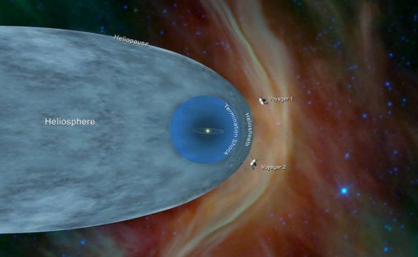 Voyager 2 покинул гелиосферу и вышел в межзвездное пространство