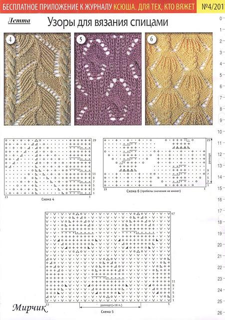 Бесплатные узоры и схемы для вязания спицами с описанием и схемами