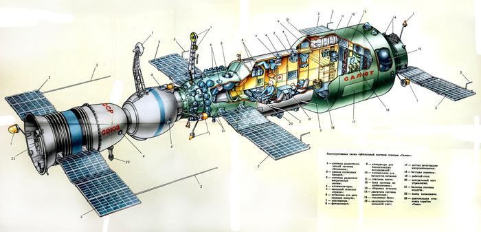 «Салют-7»: как два космонавт…