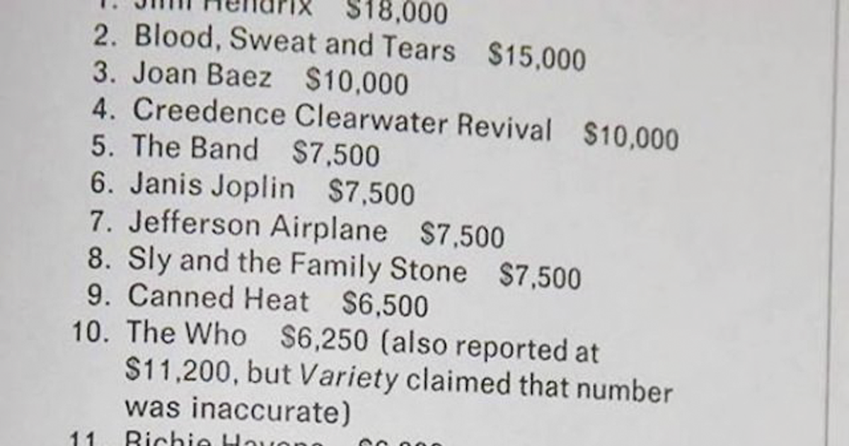 Here's How Much 29 Artists At Woodstock '69 Were Paid