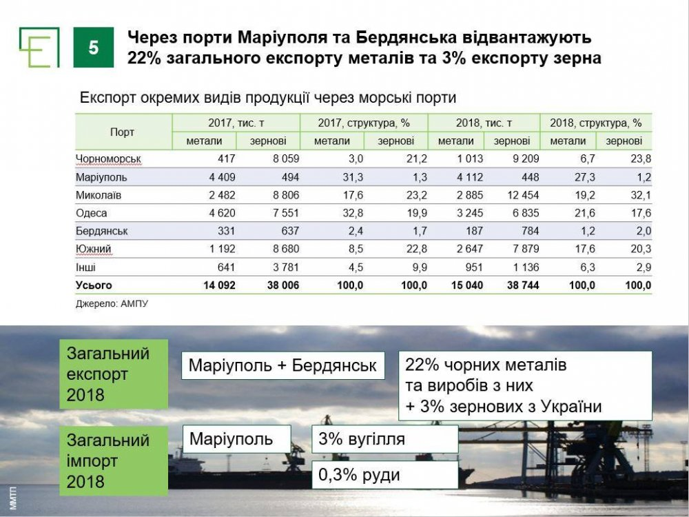 Украина поплатилась за провокацию против Крыма