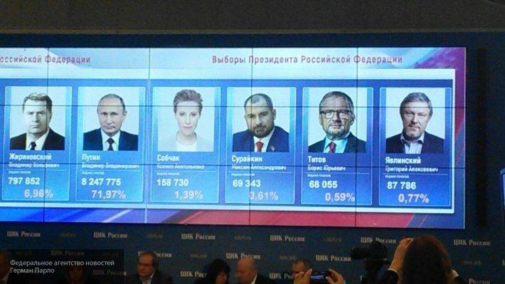В ЦИК изменили результаты Путина и Грудинина на выборах президента РФ