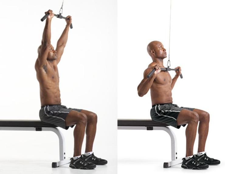Пулдаун Бонусом этого упражнения можно считать повышенный рост мышечной массы. Пулдаун заставляет включаться в работу весь организм: ноги стабилизируют корпус, а широчайшие заняты конкретным грузом. Выполняйте упражнение с полной отдачей, иначе оно потеряет половину своей пользы. Захват — на ширине плеч, движение вниз не задействует корпус, тяга осуществляется отведением плеч назад и вниз. Не забывайте делать небольшую паузу в конечной точке.