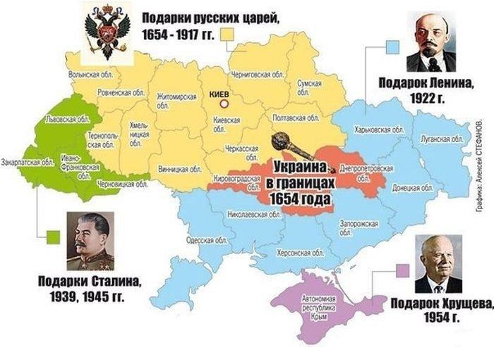 гимн украины текст слушать
