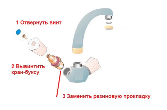 Что делать если капает кран на кухне