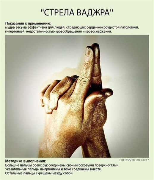 Мудры - йога для пальцев