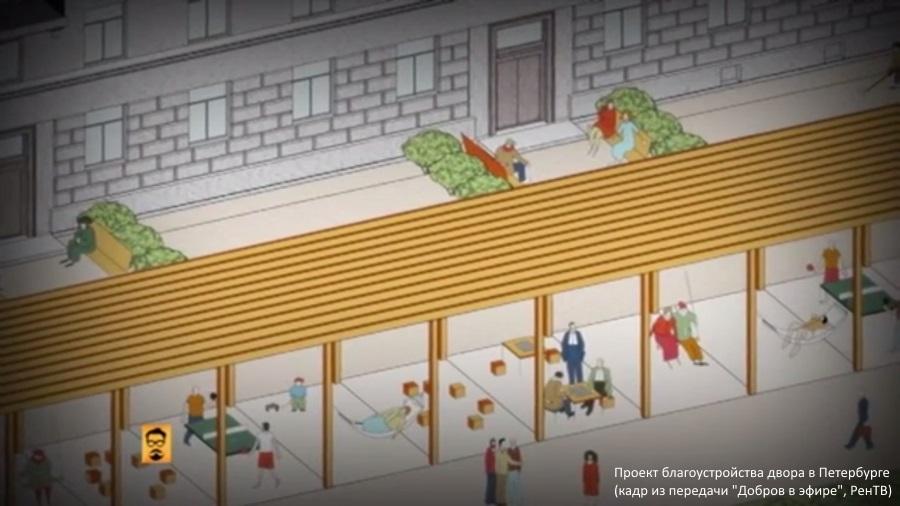 Эффект IKEA в городских дворах