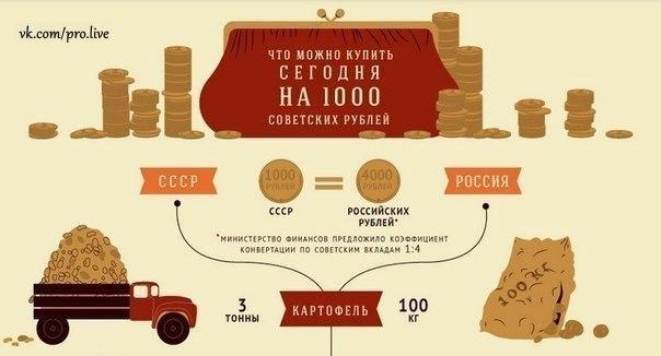 Что можно купить на 1000 советских рублей сейчас и раньше