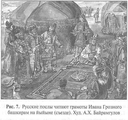 Какие территории добровольно присоединились к России