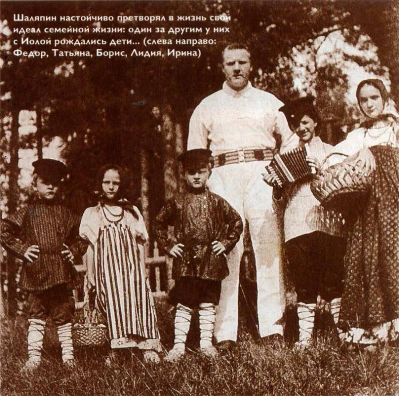 федор иванович его дети фото